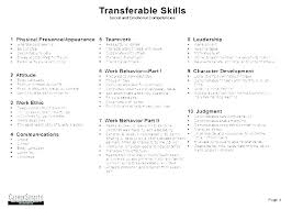 Hrm Resume Skills Examples Feat Skill Sample For Based Example