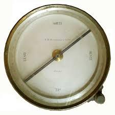 Daher Decorated Ware Wiki by Kompassmuseum Himmelsrichtungen
