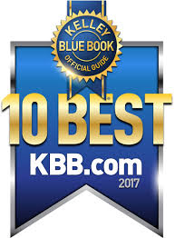 10 Most Awarded Cars, Brands Of 2017 By Kelley Blue Book's KBB.com ... 2018 Ford F150 Enhanced Perennial Bestseller Kelley Blue Book Auto Loans Keep Getting Cheaper And Easier To Find Newsday 2015 Compact Car Comparison Youtube Kelley Blue Book Announces Winners Of 2017 Best Buy Awards Honda Why Prices Miss The Mark Expedition Resigned Trucks 2002 Ranger Price 4600 Trucks Indeed 2016 Best Buy Awards New Cars A Girls In China The News Wheel 10 Most Awarded Brands Of By Books Kbbcom
