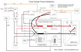 Cabover Camper Wiring Diagram - Product Wiring Diagrams • 2018 Palomino Bpack Ss550 Truck Camper On Campout Rv Mobile 2019 Palomino Short Bed Custom Accsories Launches Linex Body Armor Editions Preowned 2004 Bronco 1250 Mount Comfort Picking The Perfect Magazine New And Used Rvs For Sale In York Green Glassie Every Wonder What The Inside Of A Truck Camper Reallite By Campers For Falling Waters 2008 Maverick Bob Scott Rocky Toppers 600 3900 Located Salt Lake My New To Me 1998 Tacoma With World