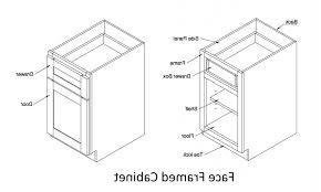 top 12 trends in different types of kitchen cabinet