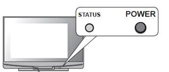 replacing philips 915b403001 l on mitsubishi dlp tv series c9