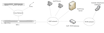 VoIP Paging In Vocia - Biamp Systems