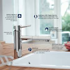 grohe concetto single handle pull out sprayer kitchen faucet in