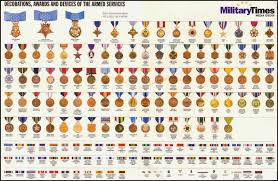 Awards And Decorations Us Army by Air Force Medals And Decorations Afi The Best Of Air 2017