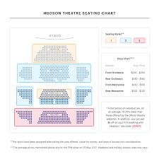 privatebank theater seating chart Plot