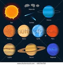 Vector Set Solar System Planets Outer Stock Vector