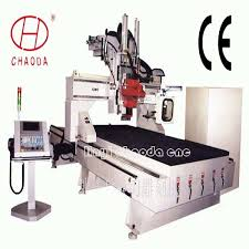 woodworking cnc machine manufacturers with simple images egorlin com