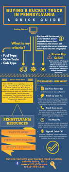 PA Bucket Truck Buying Guide: An Infographic - Utility Auto Sales In ... Ford F100 Buyers Guide Youtube Best Pickup Trucks Toprated For 2018 Edmunds Used Car Buying Best Pickup Trucks 8000 Carfinance247 Pin By Lupe Gomez On Pinterest Ranger And Offroad Hpcommercialsiuyingguideusedtrucksatthebestprice Diesel Truck Van Kelley Blue Book Fding The Right F150 5 Skateboard Reviews And Start Your Trucking Business In Australia Speech