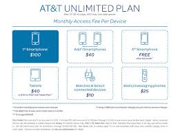AT&T Introduces New Unlimited Plan For AT&T Wireless and DIRECTV Subscribers