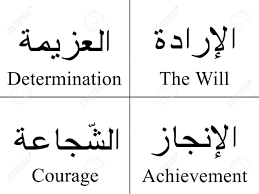 Arabic Words With Their Meanings In English Stock Photo Picture