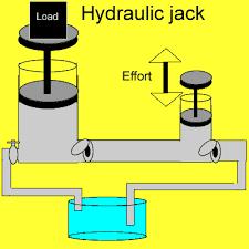 Hydraulic Floor Jack Adjustment by 9 Hydraulic Floor Jack Adjustment Norco Usa Made 10 Ton