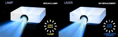 l or laser projector technologies compared united kingdom