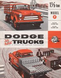 Chrysler 1955 1.5 Ton Model-F Dodge Dodge Truck Sales Brochure 1954 Dodge Panel Van Town Job Rated Youtube Userbarncasdodge Trucks Wikimedia Commons Rare Mail Truck Arizona Barn Find Rhd Jobrated Pickup Wheels Boutique Great Chevrolet Other Pickups Chevy 5 Window M37 Weps Carrier Power Wagon Pinterest The Top 10 Most Interesting Vehicles At The Walter P Chrysler Museum 34 Ton Job Rated Stake Body And 1945 Halfton Classic Car Photography By Older Overhaul Ton Military Military Vehicles