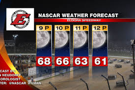 NASCAR Trucks At Eldora 2013: Race Day Weather Forecast - SBNation.com Jesse Little Wikipedia Joey Coulter Toyota Monster Energy Sits In The Pits Before Friday Darrell Wallace Jr Camping World Good Sam Climbs His Chase Elliott Chevrolet Aarons Dream Machine Hendrickcarscom 2013 Nascar Truck Series Nc Education Lottery 200 Racing Nascar Silverado 250 Qualifying Timothy Peters 2018 Texas Motor Speedway Stage Watch Online Video Dailymotion At Eldora Home Video Kyle Busch Motsports Signs For Arn