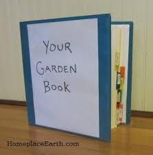 Keeping Garden Records