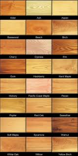 Schuler Cabinets Knotty Alder by Looking For New Kitchen Cabinets Check Out These Ideas
