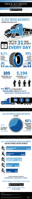 100 New York Truck Accident Attorney Infographic The Law Firm Of