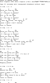 Image result for tears in heaven guitar chords