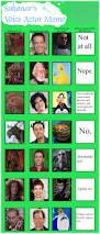 Pumpkinhead 2 Cast by Animated Remake Cast Meme Return To Oz By Ezmanify On Deviantart