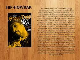 HIP HOP RAP This Hip Hop Rap Concert Poster