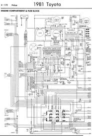 Wiring Diagram 1981 Toyota Truck – Powerking.co Shop Manual F150 Service Repair Ford Haynes Book Pickup Truck F For Chevy Number 24065 Automotive Mitsubishi Fuso Canter Truck Service Manual Pdf Ford Ranger 9311 Mazda B253b4000 9409 Haynes 1960 Shop Complete Factory Authorized Isuzu Npr Diesel 4he1 Tc Hd Nqr Volvo Impact 2016 Bus Lorry Parts Repair Renault Manuals 2005 Auto Repair Forum 1993 Download Lincoln All Models 2000