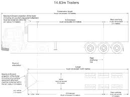 CI - 111 - 14.63m Long Semi-Trailers - Use In Western Australia Teslas Electric Semi Truck Will Reportedly Have A Range Of 2300 21 New Semi Truck Graphics Model Best Vector Design Ideas Big Guide A To Weights And Dimeions First Look Elon Musk Unveils The Tesla Semitrailer Wikipedia Planning Local Mill Facilities Rr Air Hitch Length Stunning Standard Trailer Height Awesome Related Longer Semitrailer Trial Extension Welcomed By Road Transport Fabulous