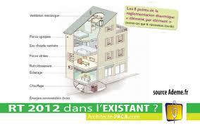 rt 2012 a partir de quand et quels sont les bâtiments concernés