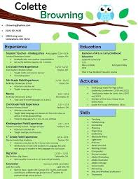 Teacher Resume Examples Australia Owl On A Branch