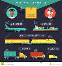 Vector Transportation Logistics Concept.Sea, Air,rail Carriage ... Driving The New Mack Lr Refuse Truck Truck News Trucking Road Freight Rail And Drayage Services Transportation Railbound Sts Nearrecord Intermodal Rail Volume As Trucking Rates Edge Toward With Marijuana Market Ablaze Who Is Going To Haul Crop Roadrail Vehicle Wikipedia Inland Trucking Gap Forwarding Inc To Reflect Use Calls For Charges Vip Hybrid Logisticsa Fullyfeatured Brokerage Cai