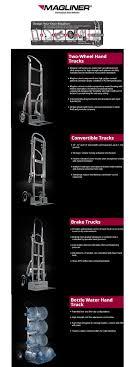 100 Canvas Truck Cap Magliner Black Three Pocket Accessory Bag 16 X 12
