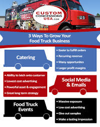 3 Ways To Grow Your Food Truck Business | Custom Concessions Tesla To Enter The Semi Truck Business Starting With Semi Logistic Boomlifting On Heavy Truck Stock Photo Image Of Logistic Next Order Please How Get Your Food Business Noticed Crashes Into Telegraph Road Nation And World News Lessons Can Learn From Sitdown Restaurants Efficient Drivetrains Inc Edi Continues Ev Leadership In Medium Uberlike Underway New York Duty Work Completes Zeroemissions Freightliner Vehicle Wraps Grow Starting A Us Bank Academy A Sample Mobile Plan Template Profitableventure