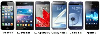 What Is The Best Smartphone of 2012 Q4 Update