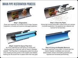 Accurate Leak & Line Plumbing Slab Leak & Sewer Repair