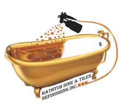 Bathtub Reglazing Kitchener Waterloo by Refinishing Clawfoot Tub Reglazing Old Cast Iron Bathtub