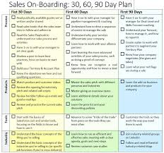 60 Day Review Template First Days In A New Job Presentation Lovely Plan