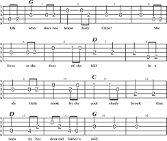 A Different Approach To Learning Bluegrass Banjo Tab For Katie