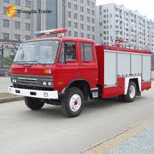 Sinotruk Howo Dongfeng 4x4 Fire Truck Airport Fire Fighting Truck ... Okosh Striker 3000 6x6 Arff Toy Fire Truck Airport Trucks Dulles Leesburg Airshow 2016 Youtube Magirus Dragon X4 Versatile And Fxible Airport Fire Engine Scania P Series Rosenbauer Dubai Airports Res Flickr Angloco Protector 6x6 100ltrs Trucks For Sale Liverpool New Million Dollar Truck Granada Itv News No 52 By Rlkitterman On Deviantart Mercedesbenz Flyplassbrannbil Mercedes Crashtender Sides Bas The Lets See Those Water Cannons Tulsa Intertional To Auction Its Largest