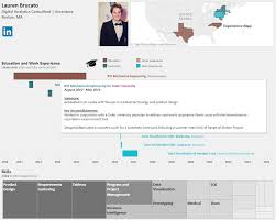 Stand Out In Your Job Search With An Interactive Tableau CV ... Inspirational Tableau Resume Atclgrain Developer 10 Years Visual Deep Dive Vizificationcom Business Analyst Sample Monstercom 20 70 3 Experience Wwwautoalbuminfo Cover Letter For Awesome 33 Rsum De La Toxicocintique Des Autres Solvants Rezi And Reviewing Datavizexpert