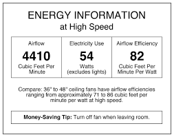 Ceiling Fans Rotate Clockwise Or Counterclockwise by Amazon Com Westinghouse 7861500 Contempra Trio Three Light 42