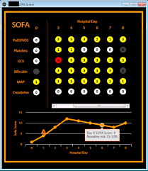 Sofa Sepsis Pdf 2016 by Prospective Validation Of A Near Real Time Ehr Integrated
