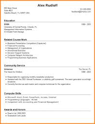 12 Resume Examples For Jobs With Little Experience