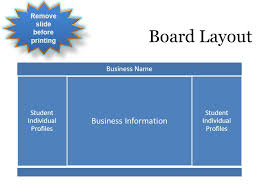 2 Board Layout Remove Slide Before Printing Business Name Student Individual Profiles Information