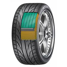 Direzza Tires   Dunlop Tires China Honour Sand Grip Dunlop Radial Truck Tyre 750r16 Photos Tyres Shop For Two New 4x4 For Malaysia Autoworldcommy Allseason 870 R225 Truck Tyres Sale Lorry Tyre Buy 3 Get 1 Tire Deals Tampa Light Tires Purchase Yours Today Mytyrescouk Direzza All Position Qingdao Import 825r16 Prices Dunlop Grandtrek St30