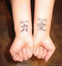 Chinese Symbol On Wrist