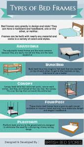 Types Of Beds by Types Of Bed Frames Visual Ly