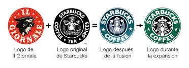 Starbucks Logo Timeline Analisis De Lnea Grafica Infogram Charts Of