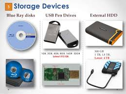 30 Examples Of Portable Storage Devices