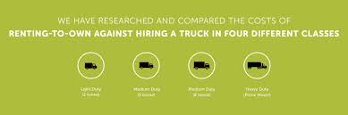 Trucks: Rent-To-Own Vs. Hire? - GoGetta Australia Van Hire Rental From Enterprise Rentacar Leasing A Moving Truck Versus Procuring Expert Service Providers Cargo In United States Budget Reviews 12 Truck Rental Iowa City Localroundtrip Rooms Unpakt Blog Making Moving As Easy Booking A Hotel Online Uhaul 26ft Return Serve Ford Car And Suv Financelease Options Official Site Of Compare Your Finance Options Mv