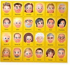 The Standard Guess Who Game Is A Board Consisting Of 24 Character I Am Looking To Make 100 An Online With New Characters